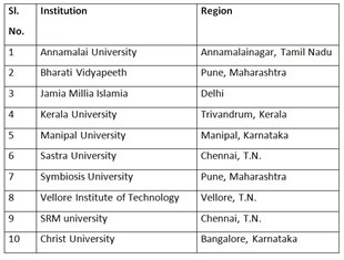Civil Engineering best universities for psychology major