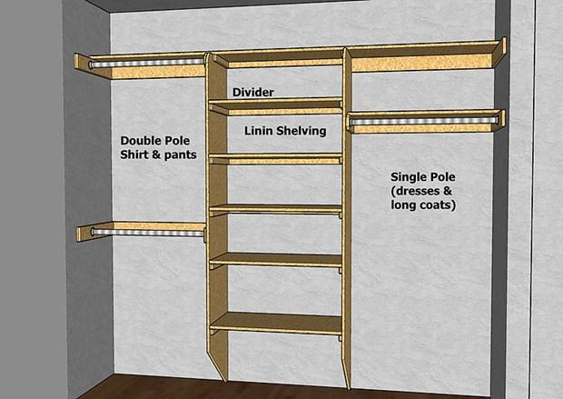 Tips for Organizing Closets - Kitchen, Bedroom | Sulekha Modular