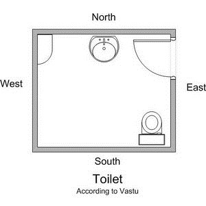 buying a house does vaastu matter real estate blog ForBathroom Designs According To Vastu