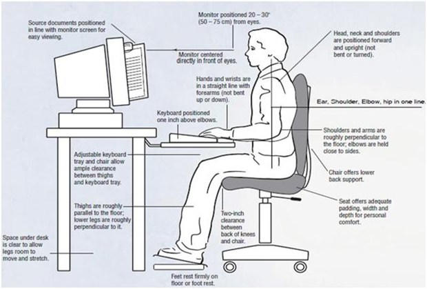 Ergonomic office design ergonomic office design intech for Office design ergonomics