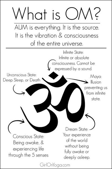 The sound of the mantra aum or om sulekha creative for What is the significance of pi s unusual name