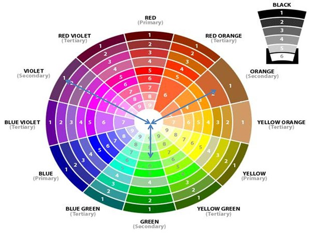 Pick The Perfect Paint Color My Creative Corner