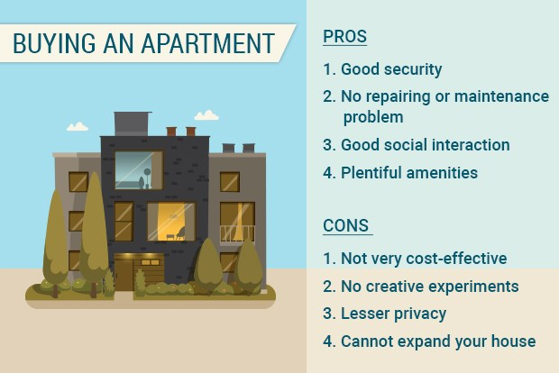 Apartment vs house apartment decorating ideas Pros and cons of living in an apartment
